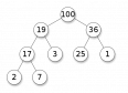 Estruturas de dados Heap e Binary Heap (em C#)