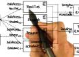 Por que utilizar bons modelos (diagramas) é importante para arquitetura de software?